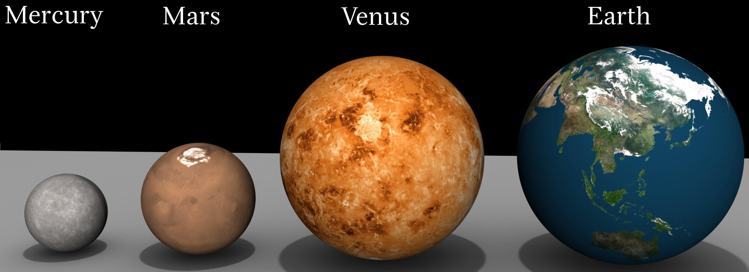 real earth comparison to other planets - photo #39