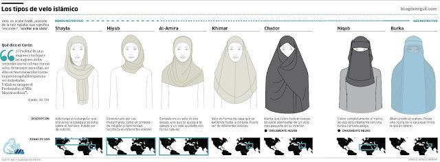 mujeres islamicas