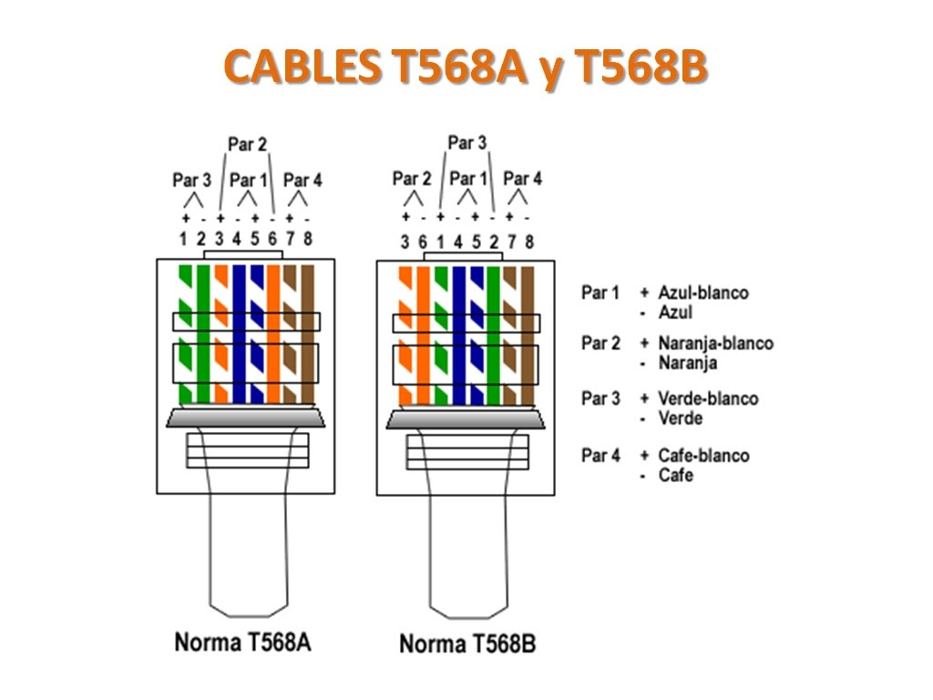 como armar cables de red t568b en hd